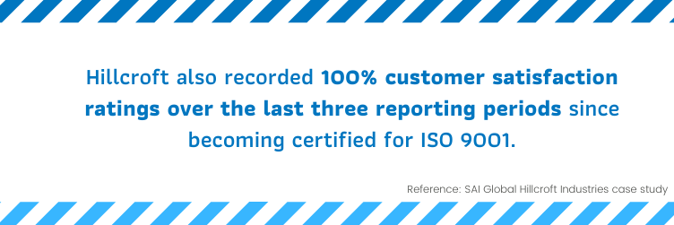 Hillcroft also recorded 100% customer satisfaction ratings over the last three reporting periods since becoming certified for ISO 9001